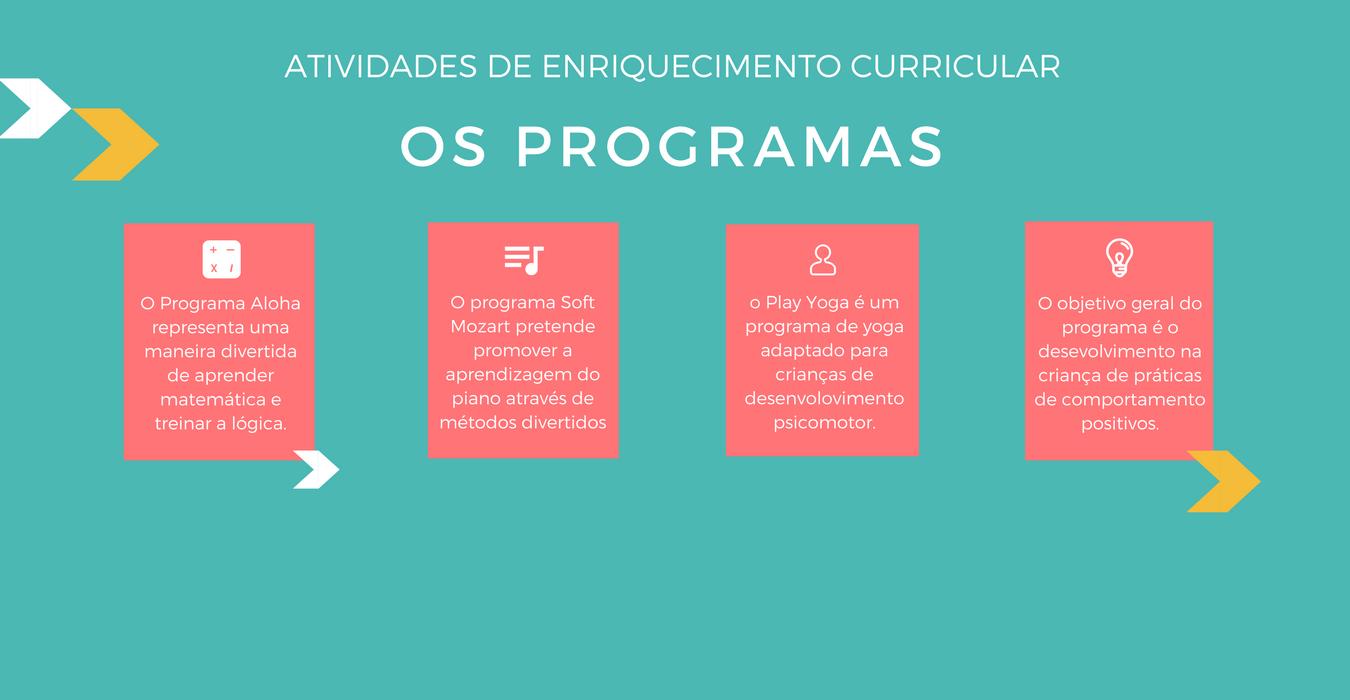 Atividades-de-enriquecimento-curricular-9